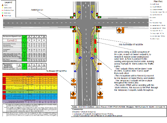 Traffic management traffic management plans maxwellsz